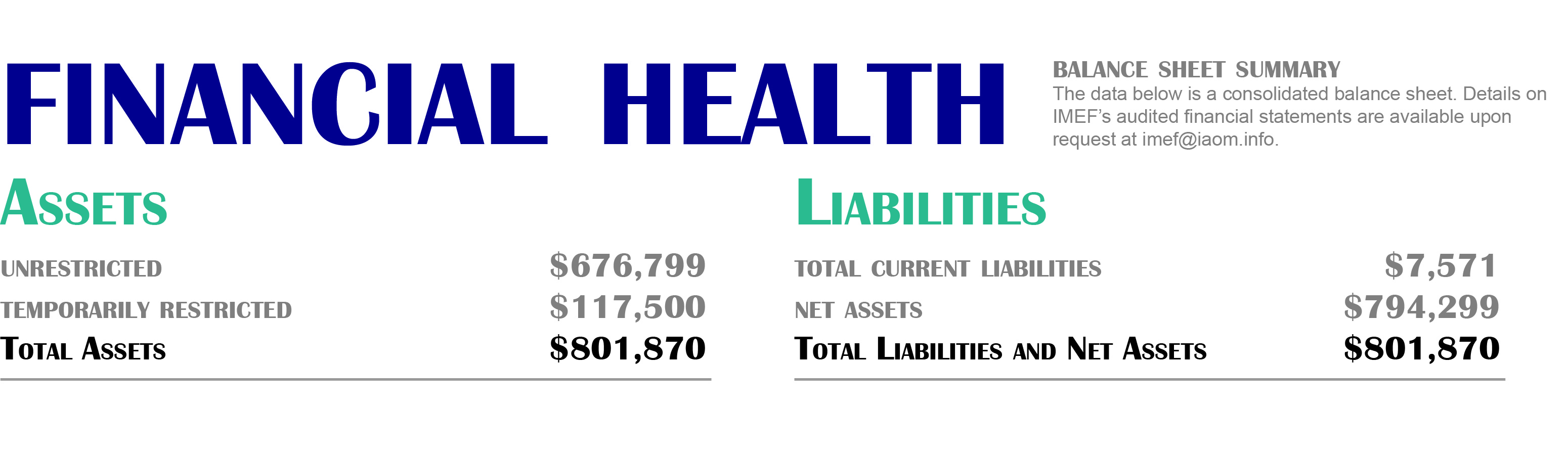 IMEF Financial Health